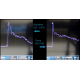 ESD Current Waveform Comparison Noiseken vs Teseq NSG 438