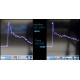 ESD Current Waveform Comparison Noiseken vs Teseq NSG 438 Auto 150pF330ohm