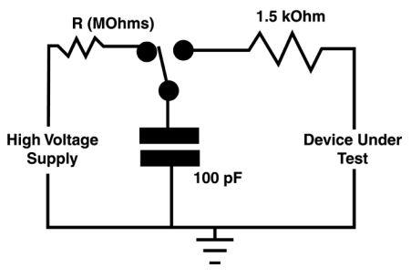 Human Body Model HBM ESD Circuit Model