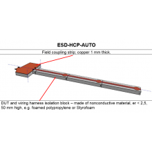 EMC Partner HCP-Auto per ISO 10605 Annex F
