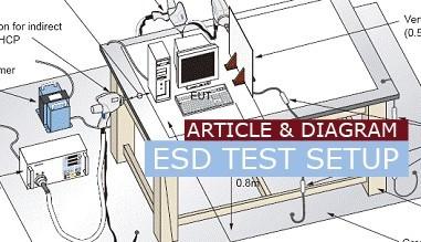 ESD Test Setup